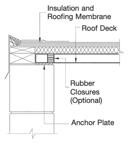 Flush Eave diagram