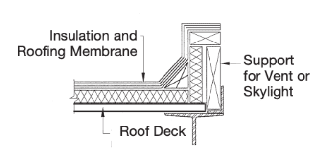 open framing detail diagram