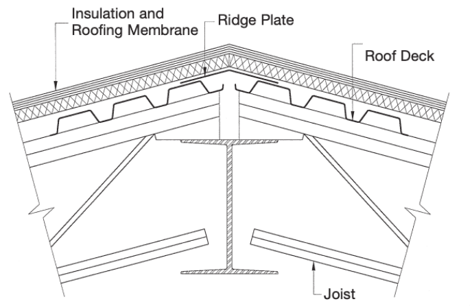 ridge beam diagram