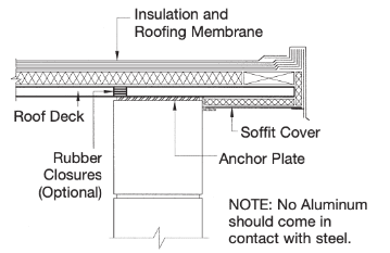Roof Overhang diagram
