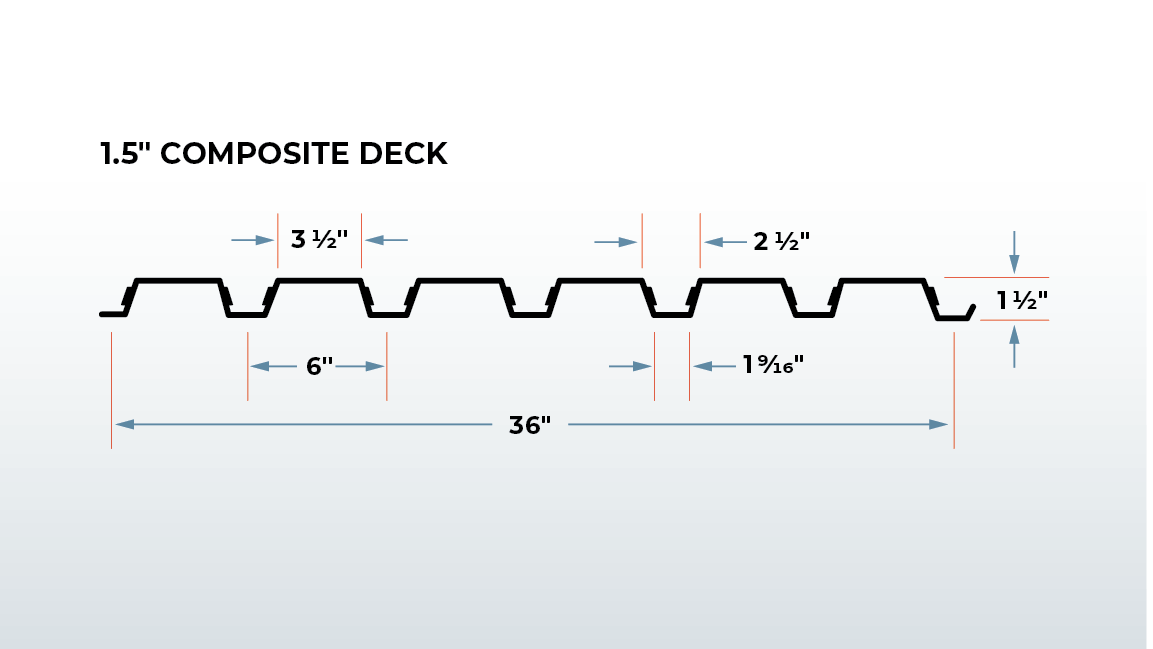 one and a half inch composite deck profile illustration