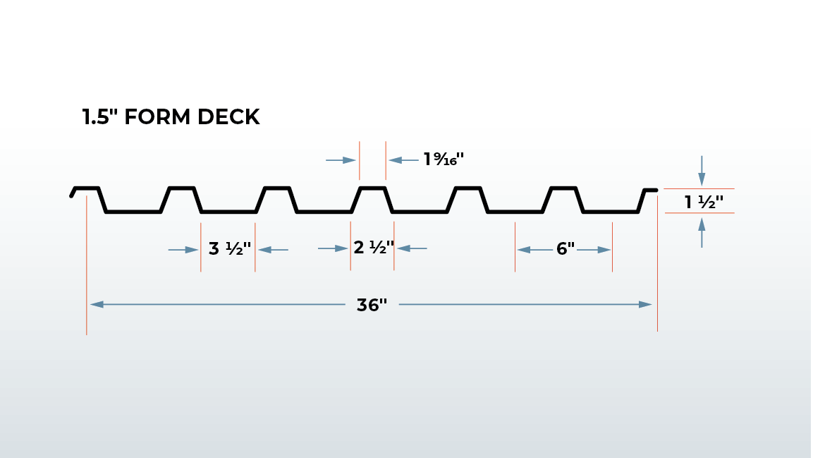 one and a half inch form deck profile illustration