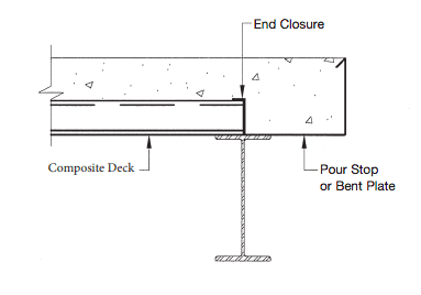 composite deck end closure illustration