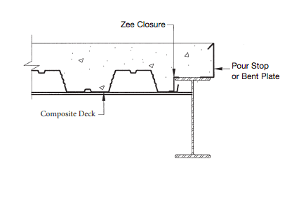 composite deck zee closure illustration
